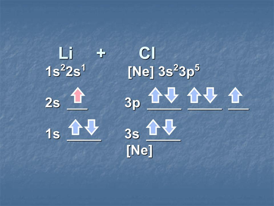 Li + Cl 1s22s1 [Ne] 3s23p5 2s ___ 3p _____ _____ ___ 1s _____ 3s _____ [Ne]